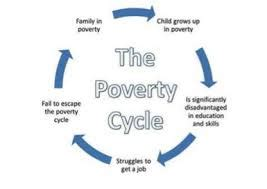 Thesis on poverty reduction