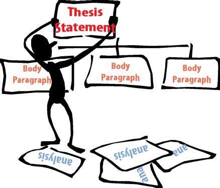 Senior Thesis - Academic Magnet High School